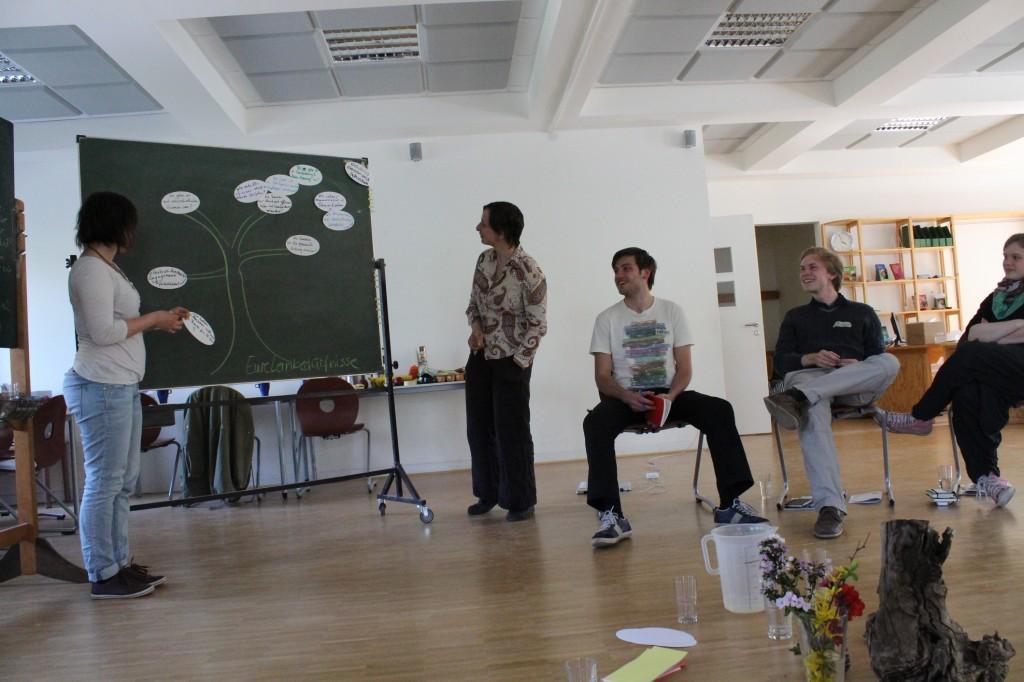 Wünsche und Erwartungen an das Projektmanagementseminar